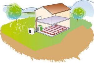 Schéma aérothermie air-eau